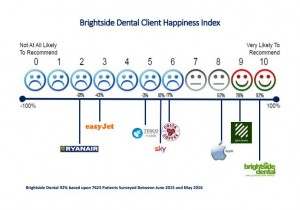 Happiness Index jpeg